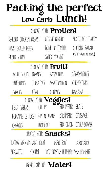 Foolproof guide for how to pack your   lunch! Hummus has some carbs but as long as you stay portion controlled you   should be okay! If you are working out you can add a serving of brown rice,   beans or nuts (breakfast and lunch only)!