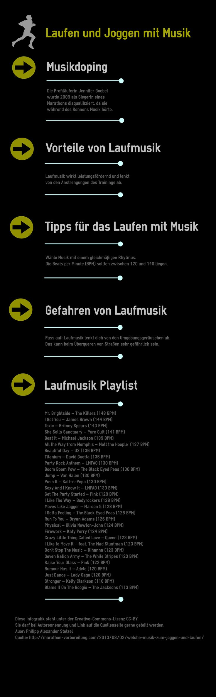 Die Vorteile von Musik beim Laufen & Joggen http://www.marathon-vorbereitung.com