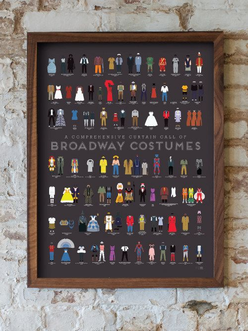 A compendium of Broadway costumes, from Showboat to Hamilton.   31 Beautiful Posters That Will Actually Teach You Something