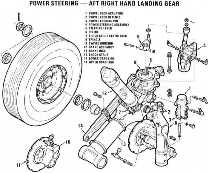 Boeing CH-47D - Aft landing gear exploded view.