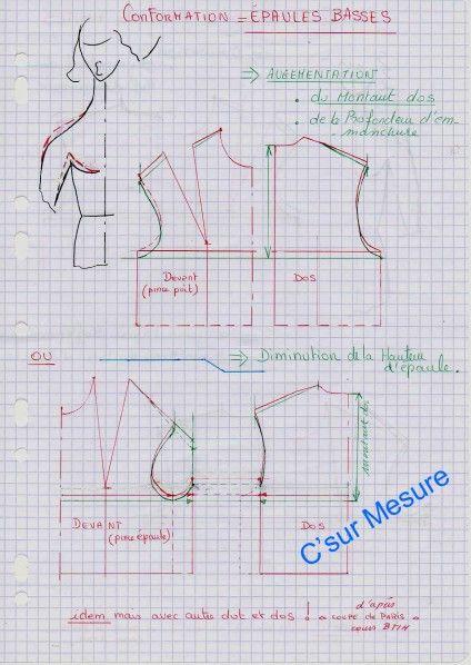 """D'après des documents de """"la coupe de paris"""", pour des cours BTIH (années 82/85). dessin refait = """"...+ explicatif ! enfin je l'èspère ! """""""