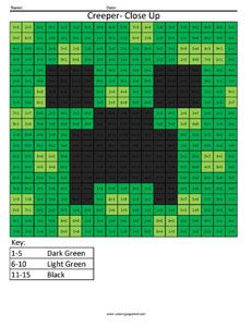 Minecraft Creeper Close Up Addition And Subtraction