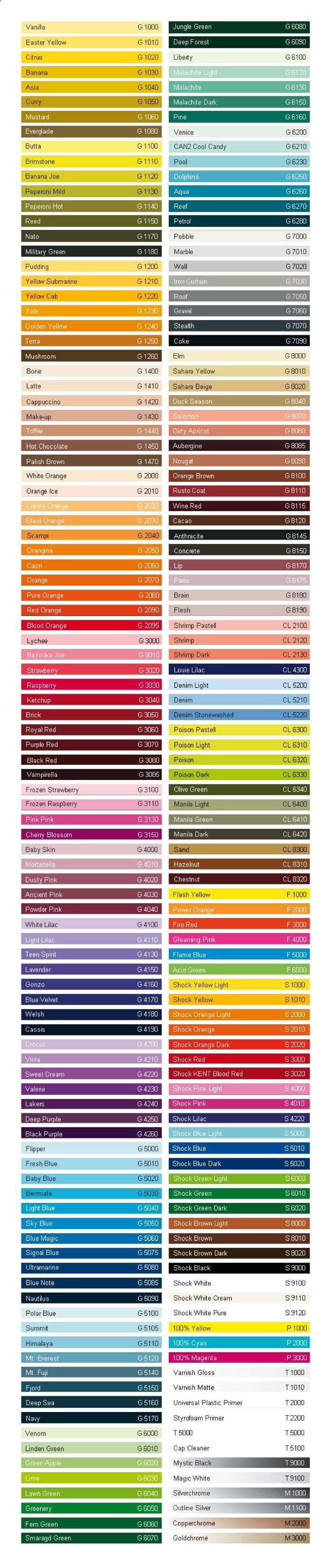 Complete Pantone ink color chart. Useful when redecorating, too. (Click the picture to see the full chart. These are just edge colors.)