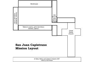 Quick Guide to San Juan Capistrano: for Visitors and Students: Mission San Juan Capistrano Layout, Floor Plan, Buildings and Grounds