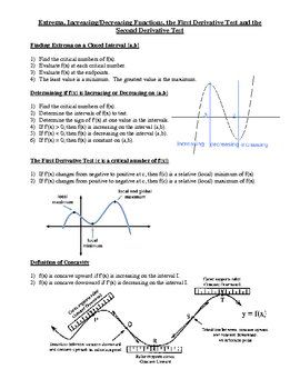 Calculus Curve Sketching