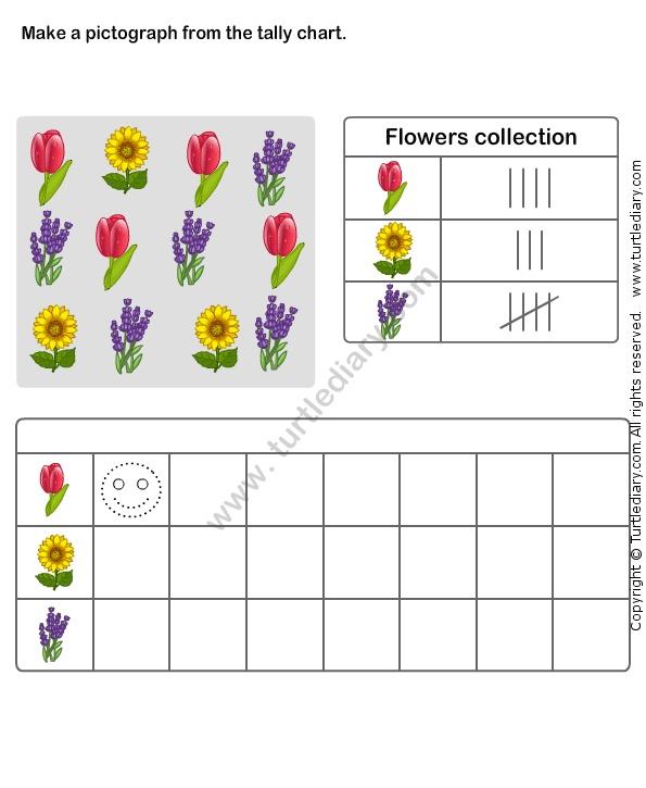 1000+ images about Graphs worksheets on Pinterest | Worksheets ...