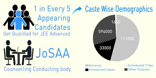 JEE Main Infographic