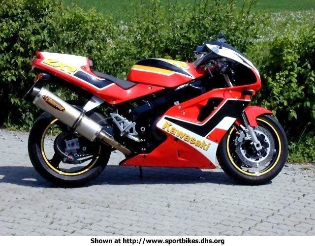 Kawasaki Zxr For Beginner