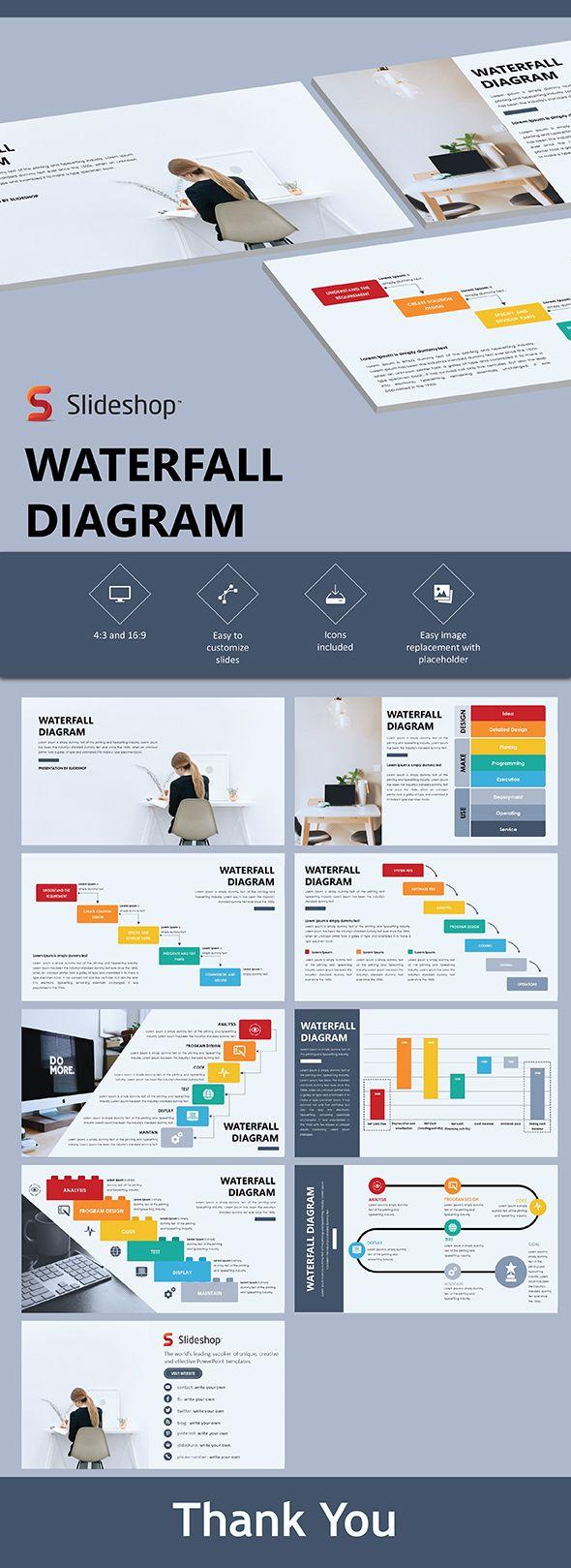 Waterfall Diagram - PowerPoint Template