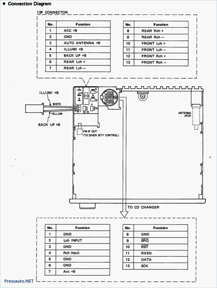 Car Radio Wiring Harness Diagram And Stereo Wiring Harness