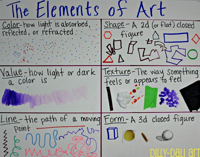 Elements And Organization Of Visual Arts : Top ideas about pyp how we express ourselves on