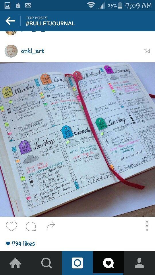 The 30 best images about Bullet journal on Pinterest 2016 yearly - faire son plan de maison en 3d