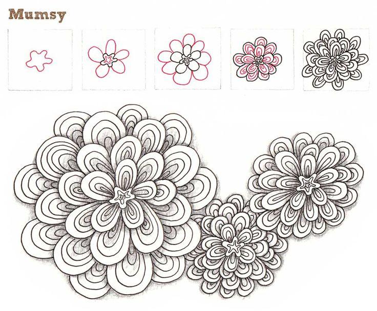 Visiter beezinthebelfry.blogspot.com