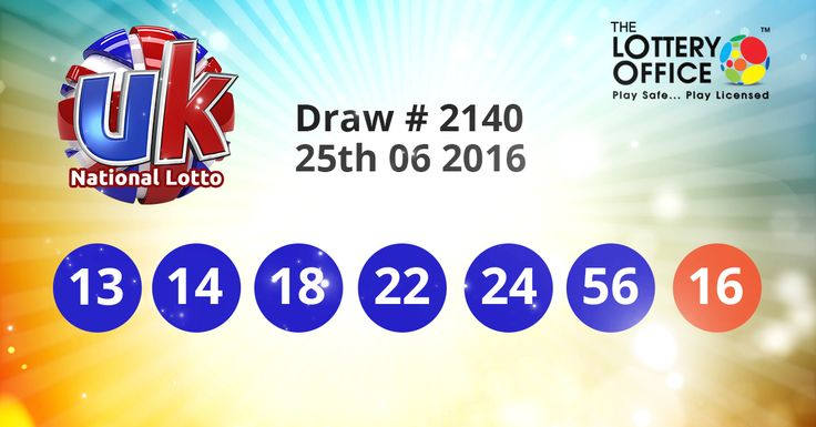 UK National Lotto winning numbers results are here. Next Jackpot: £11.1 million #lotto #lottery #loteria #LotteryResults #LotteryOffice