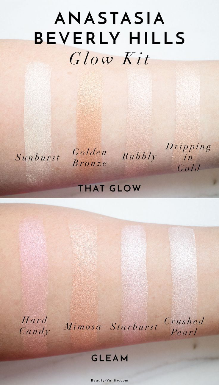 The Beauty Vanity | Anastasia Glow Kit Review Swatches