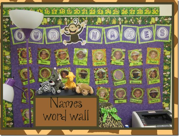 """Names"" Word Wall / Bulletin Board Idea"