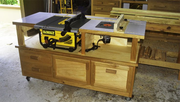 Reviews of Best Cabinet Table Saws | Knowledge Base | Biggest Review Collection of Saw