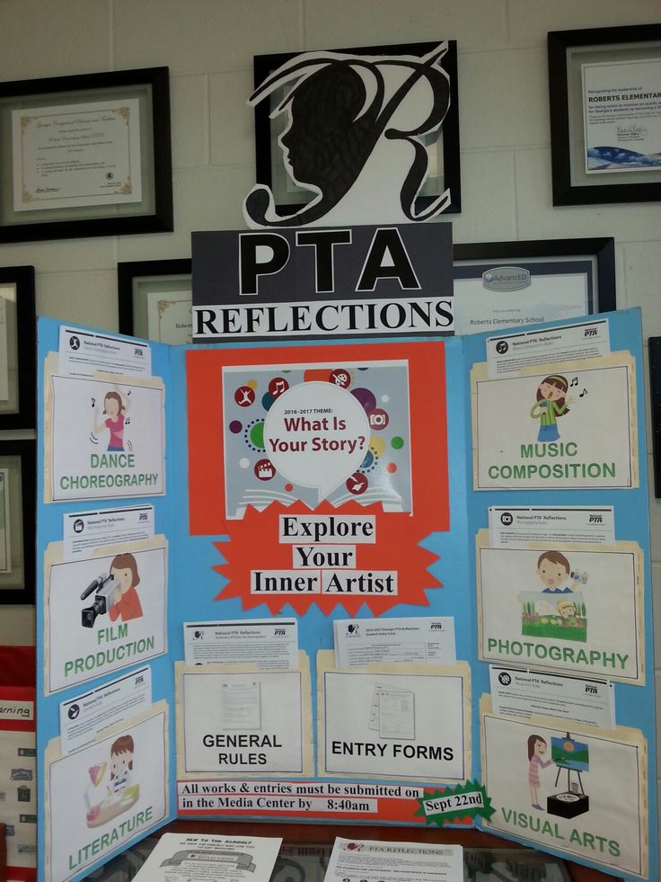 Display at school lobby with all the entry forms and rules for each category for PTA REFLECTIONS.