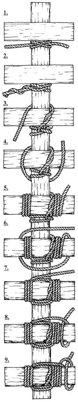 GEAT - Amarra Quadrada -Amarra Quadrada é usada para unir dois troncos ou varas mais ou menos em ângulo reto. O cabo deve medir aproximadamente setenta vezes o diâmetro da peça mais grossa.
