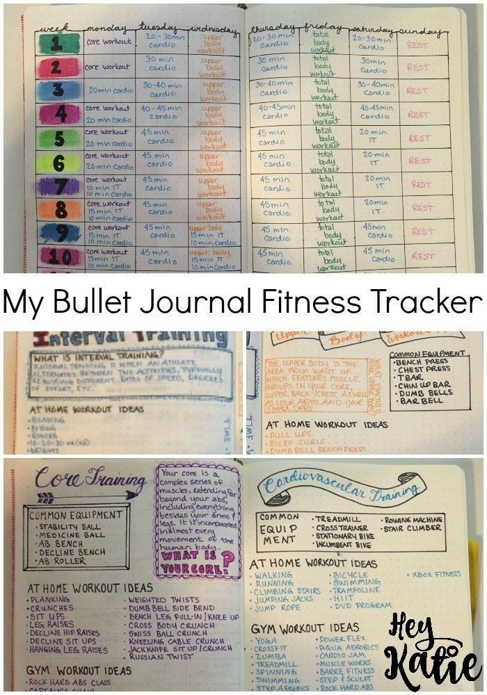 BuJo fitness tracker | Bullet Journal | Bullet journal ...