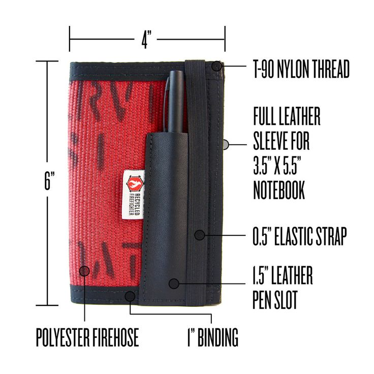 images about EDCNotebooks and holders