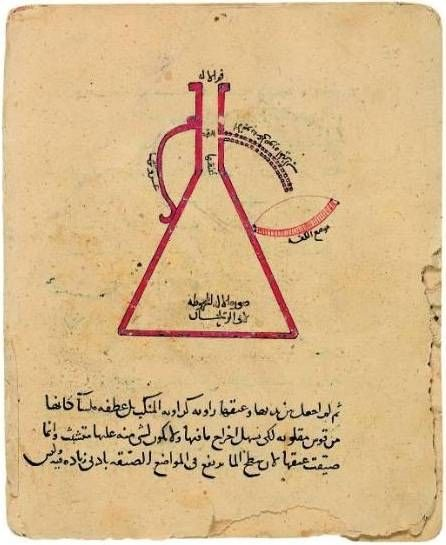 Islamic Manuscripts in the Schoenberg Collection at Pennsylvania University | Muslim Heritage