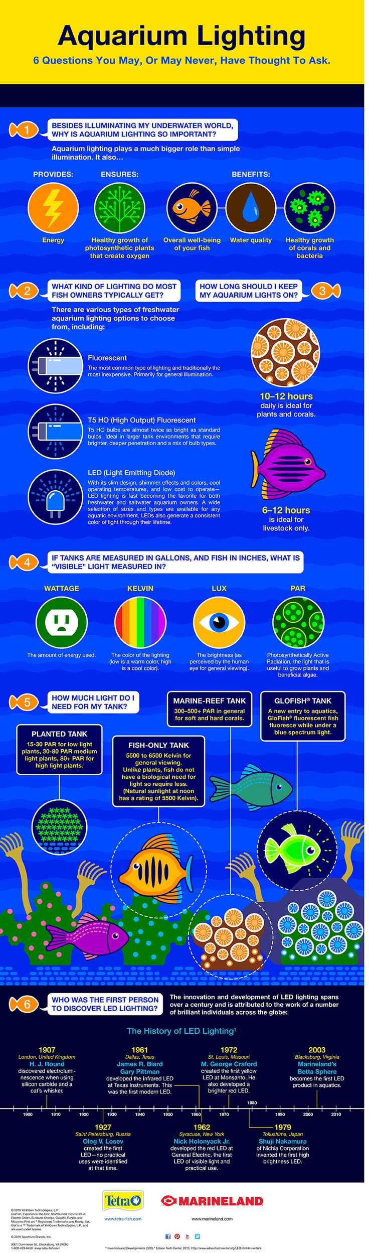 Aquarium Lighting Infographic from Marineland® Products