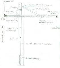 Resultado de imagen para porton levadizo manual