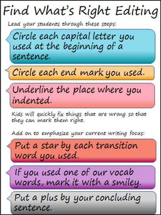 teacher and teaching process essay Teachers use a combination of instruction, modeling, and conferencing, along with a few other teaching strategies, to teach students the writing process the secret to effectively implementing the writing process is to do it in steps, it is a process nonetheless.