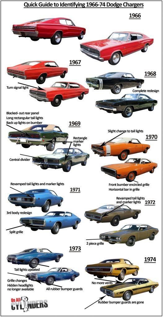 Dodge Charger List >> 41472 Best Zooooooommmmmm Images On Pinterest Vintage Cars Nice