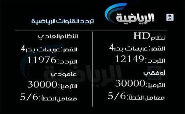 هنا تردد قناة السعودية الرياضية 1 و 2 على كافة الأقمار الصناعية المالكة لبث مباريات الدوري السعودي Weather Weather Screenshot