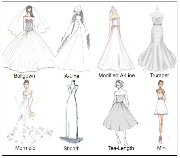 20 best images about wedding dress styles on pinterest for Wedding dress cuts