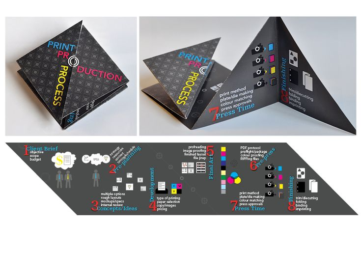 #design #brochure #folds origami