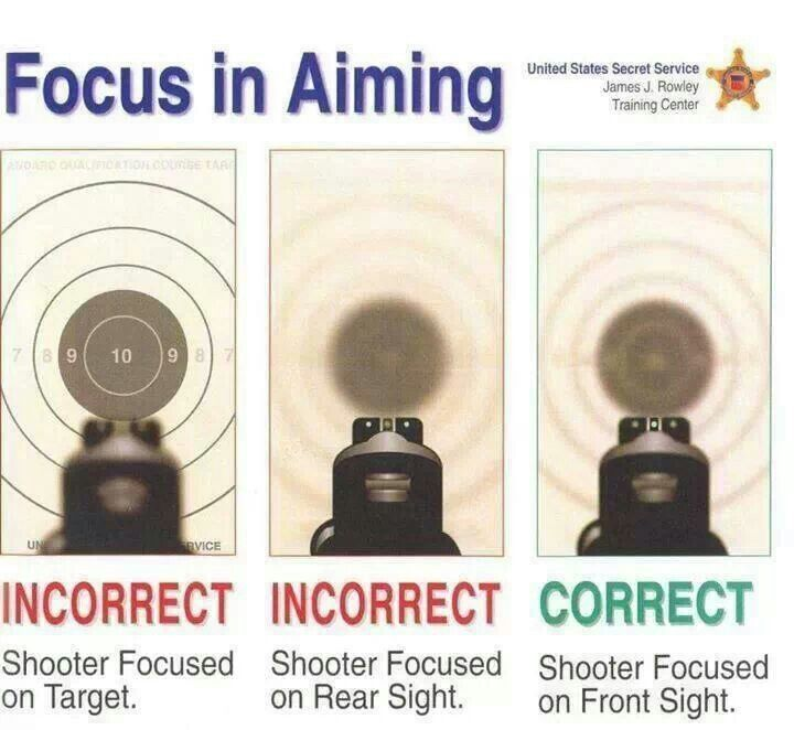 Focus in aiming. Took a long time for me to get this right. I still want to look at the target instead of my sights.