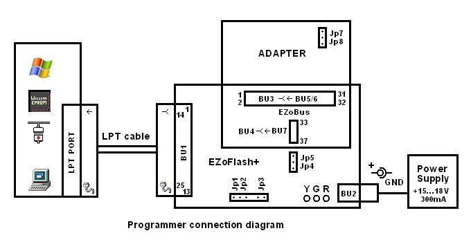 GRBL Pinout Arduino Nano V30 Electronic s t CNC