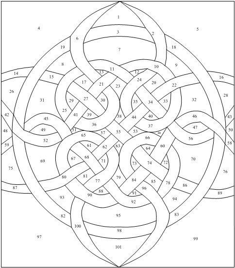 quadruple celtic knot