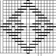 Kogin pattern