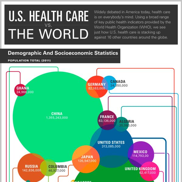 Us Health Care System -1