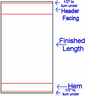 Formula to calculate how much fabric you'll need to make your own curtains. Super helpful info including how to match up the print