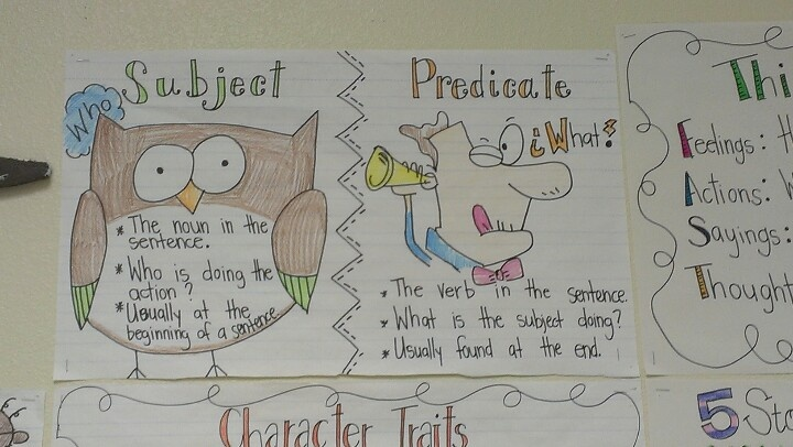 Subjects and predicates (The one I made earlier this week wasn't nearly as cute...)