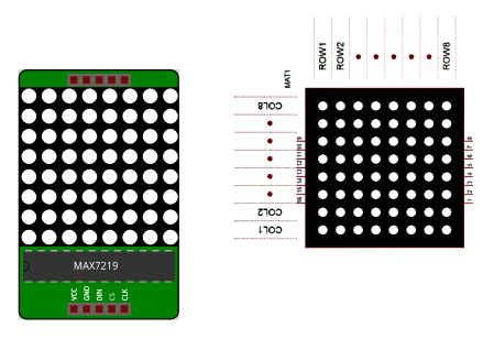 The Essential Guide to the MAX7219; What it is and how you can easily use one in any of your projects.