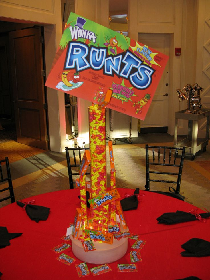 Candy themed party parties pinterest