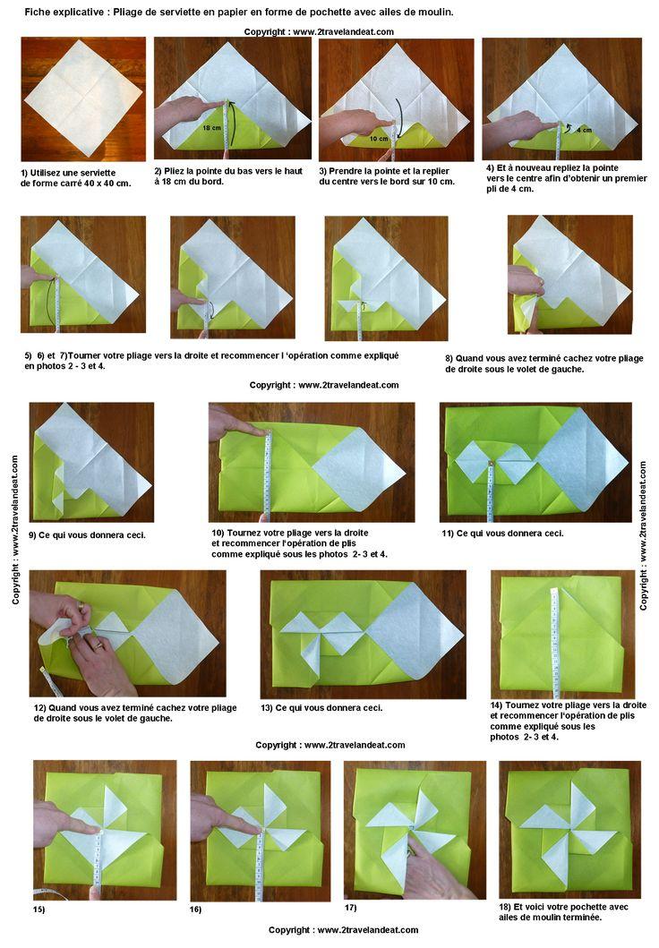 Pliage de serviette de table en forme de pochette avec ailes de moulin, réaliser une pochette avec ailes de moulin avec une serviette en papier, l'art du pliage de serviettes de table, decoration de table, recettes de cuisine et traditions en Europe. Information et Tourisme Européen.