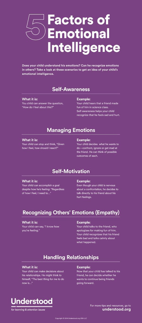 Emotional Intelligence - what is it & how can you develop a greater degree of Emotional Intelligence. What ever your age (0 -90) & what ever your role, EI/EQ is an invaluable asset