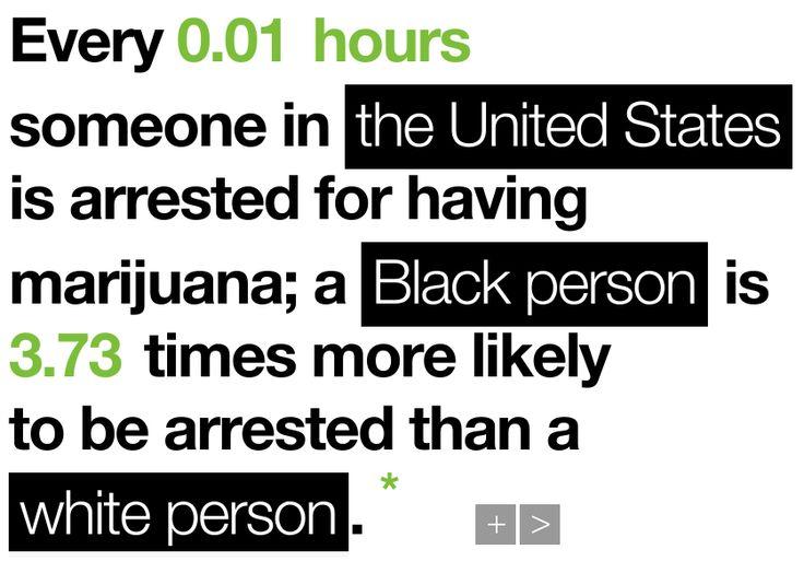 Benefits of Marijuana Legalization in California