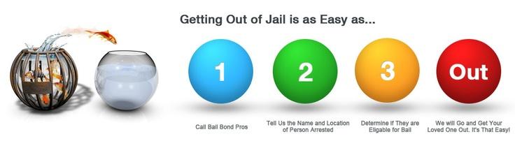 bail bonds Houston