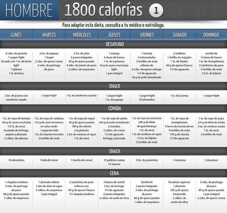 dieta de 2000 calorias para hombre - Buscar con Google
