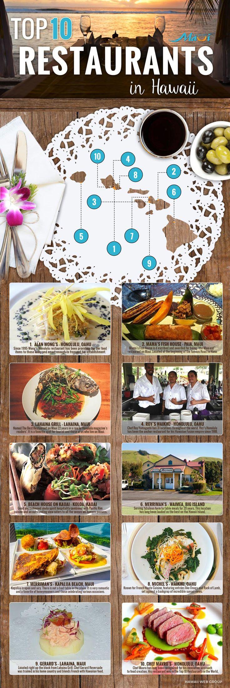 top 10 restaurants in hawaii