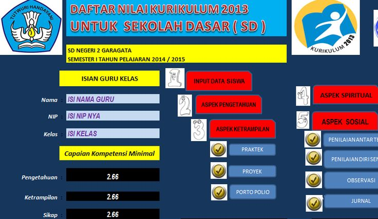 Forum PTK: Download Aplikasi Penilaian Kurikulum 2013 SD, SMP...