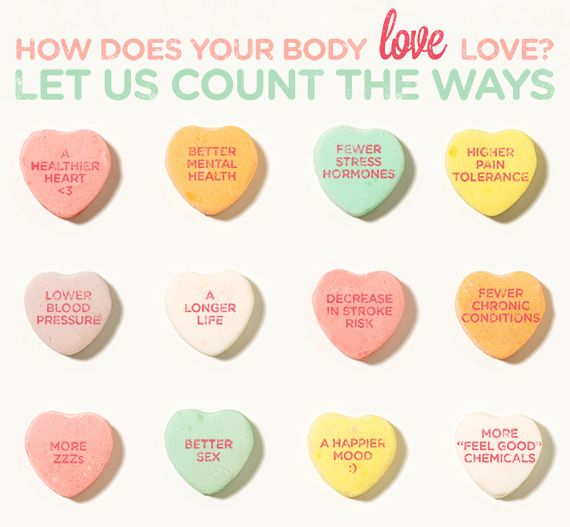 This Is Your Body On Love! Love your body, love yourself!